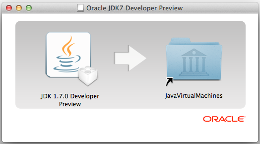 Mac Os X Java 1.7 Download